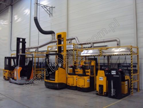 Profesjonalne systemy detekcji wodoru dla pomieszczeń akumulatorowni.